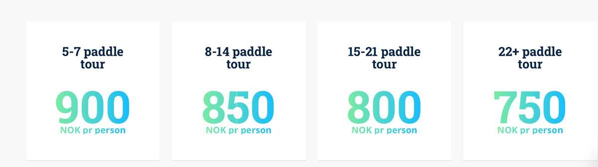 Paddle priser